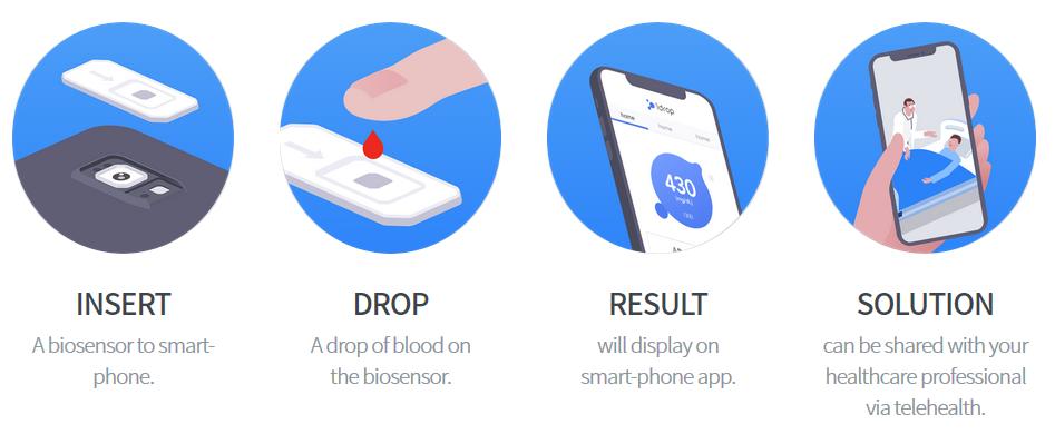 1drop: Лаборатория в смартфоне [1]