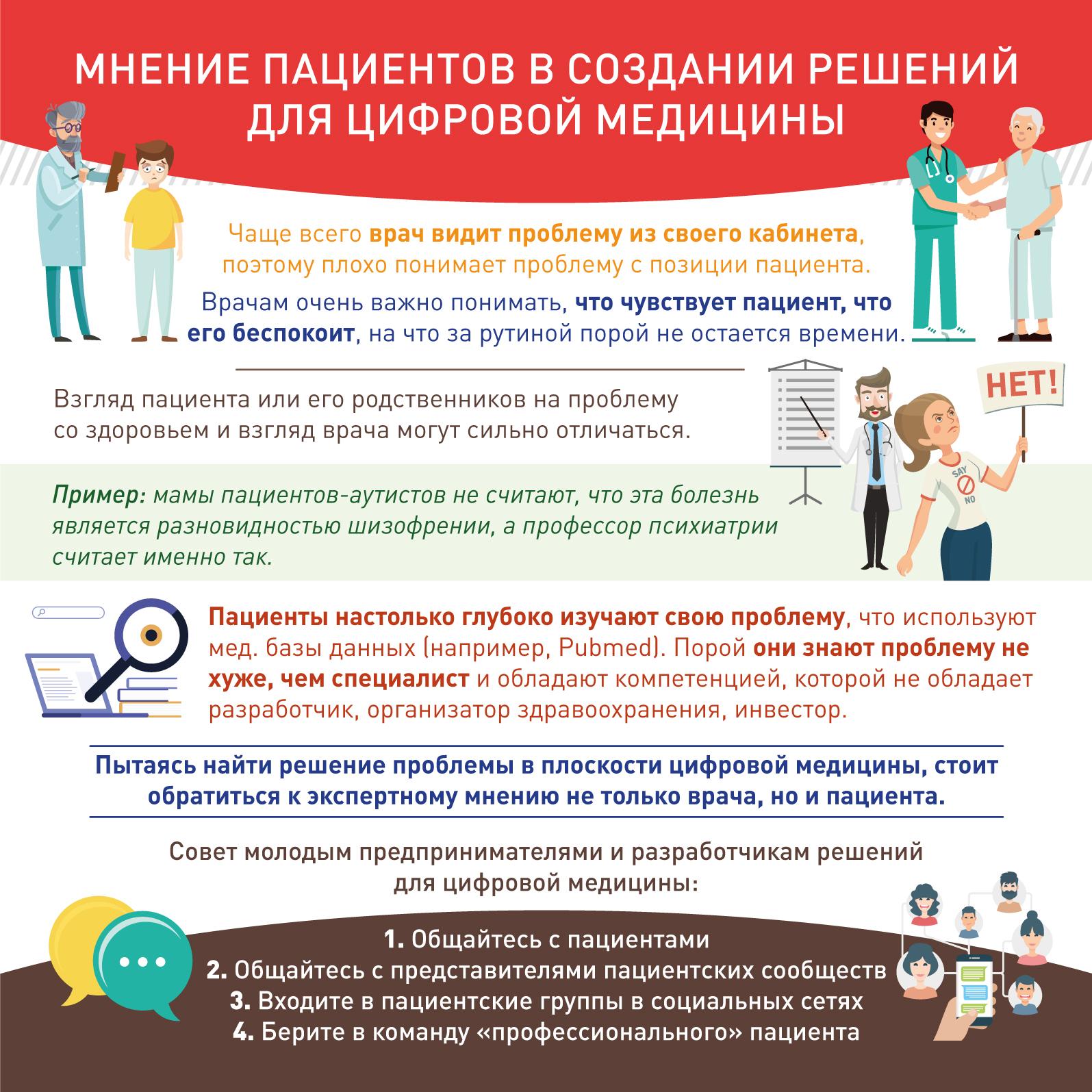 Мнение пациентов в создании решений для цифровой медицины