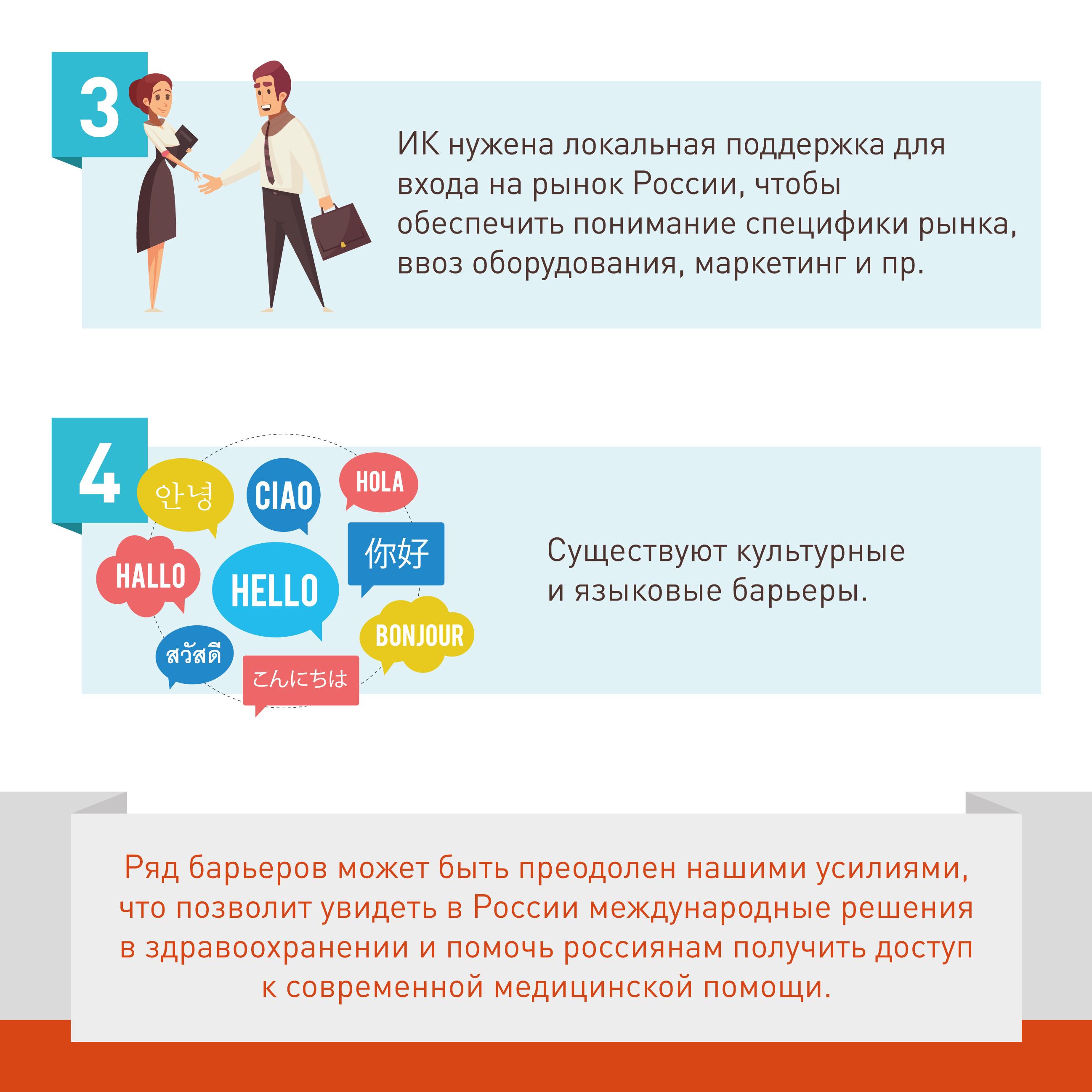 Почему иностранные компании не идут на российский рынок цифровой медицины