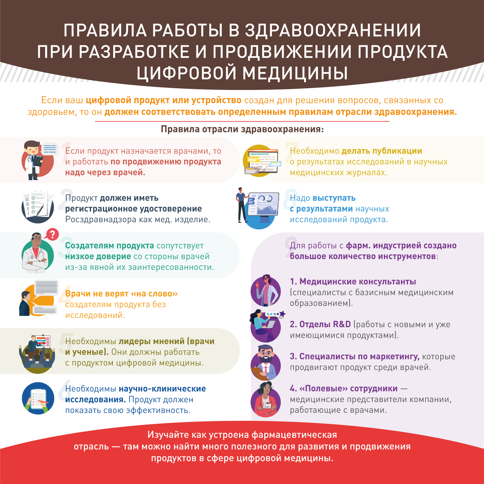 Правила работы в здравоохранении при разработке и продвижении продукта цифровой медицины