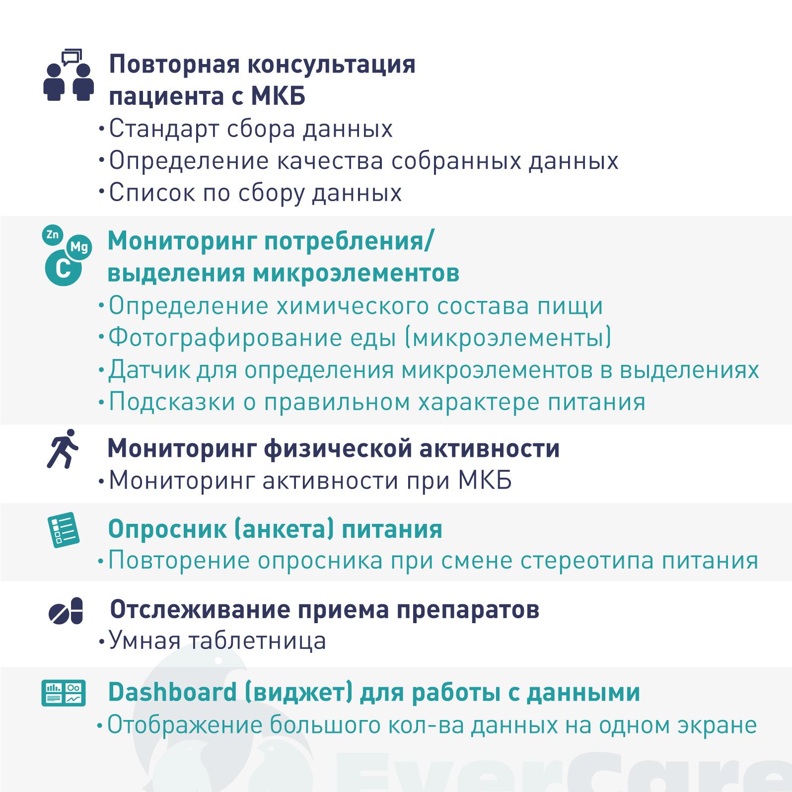 Профилактика и метафилактика мочекаменной болезни. Дистанционный мониторинг пациентов с МКБ