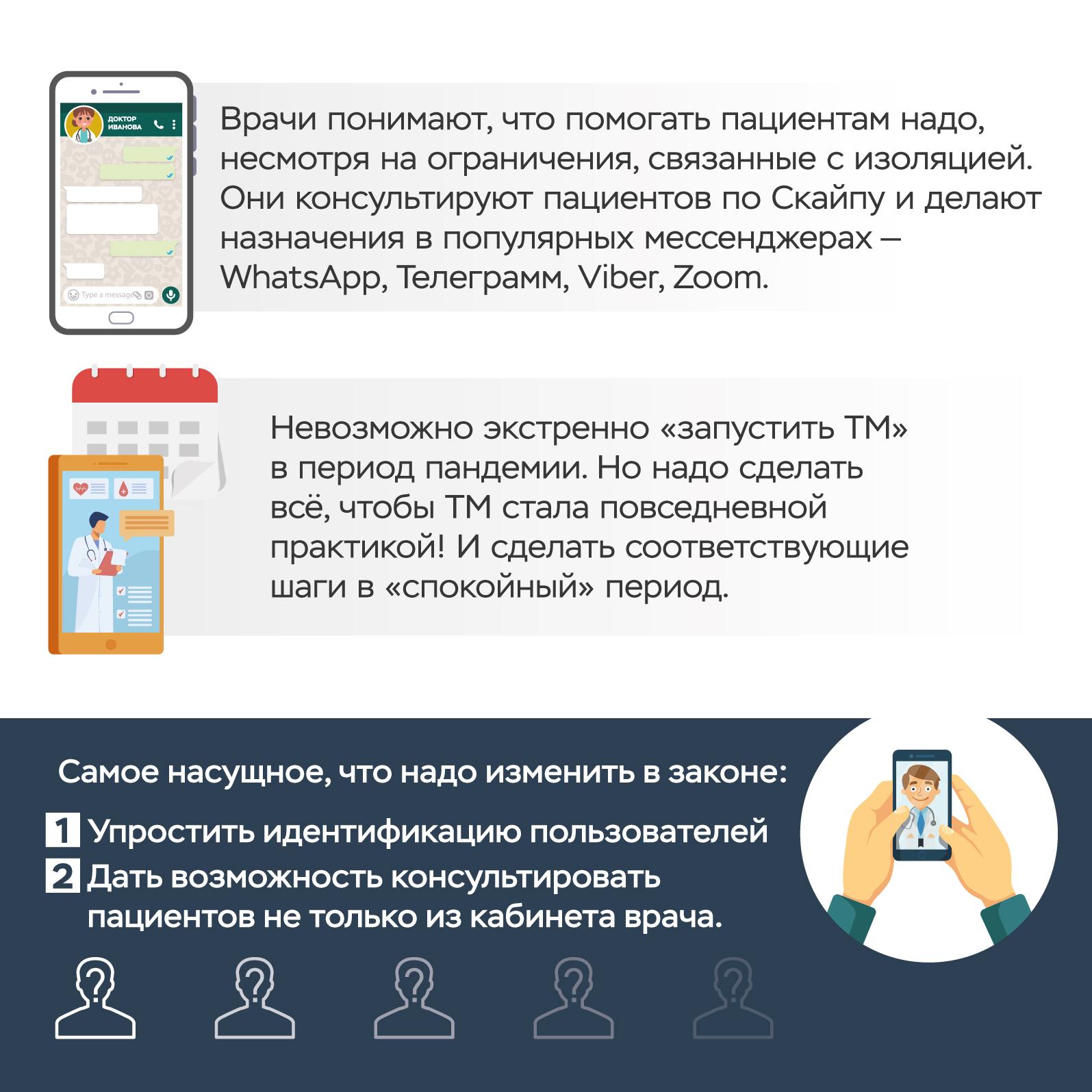 Реалии телемедицины в России в период коронавируса