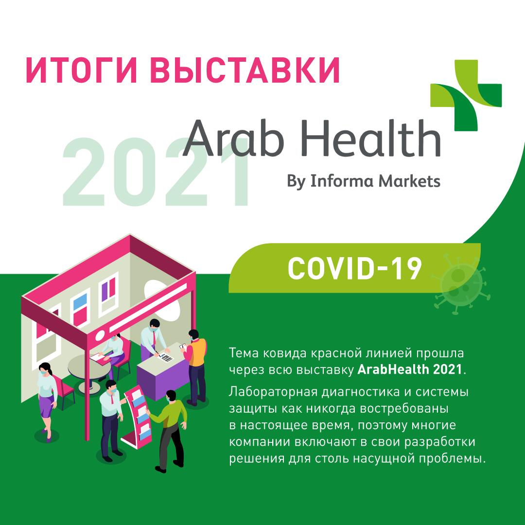 Итоги выставки Arab Health 2021 по версии EverCare