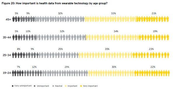 Что влияет на рост сферы цифровой медицины в Китае? [2]