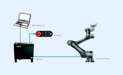 Роботизированные системы в медицине