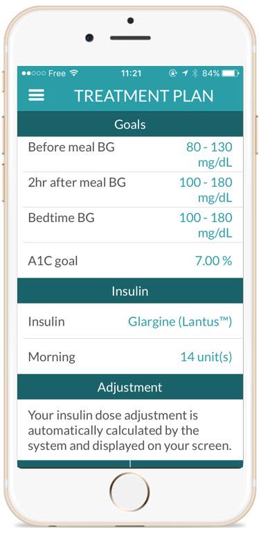 Лечение диабета сельдереем