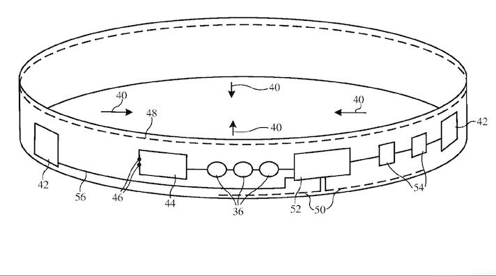 Патент Apple на растягивающуюся ленту для контроля здоровья [1]