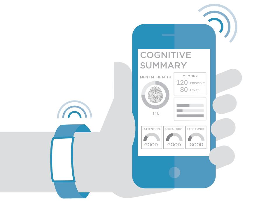 Начата разработка устройства для мониторинга душевного здоровья [1]