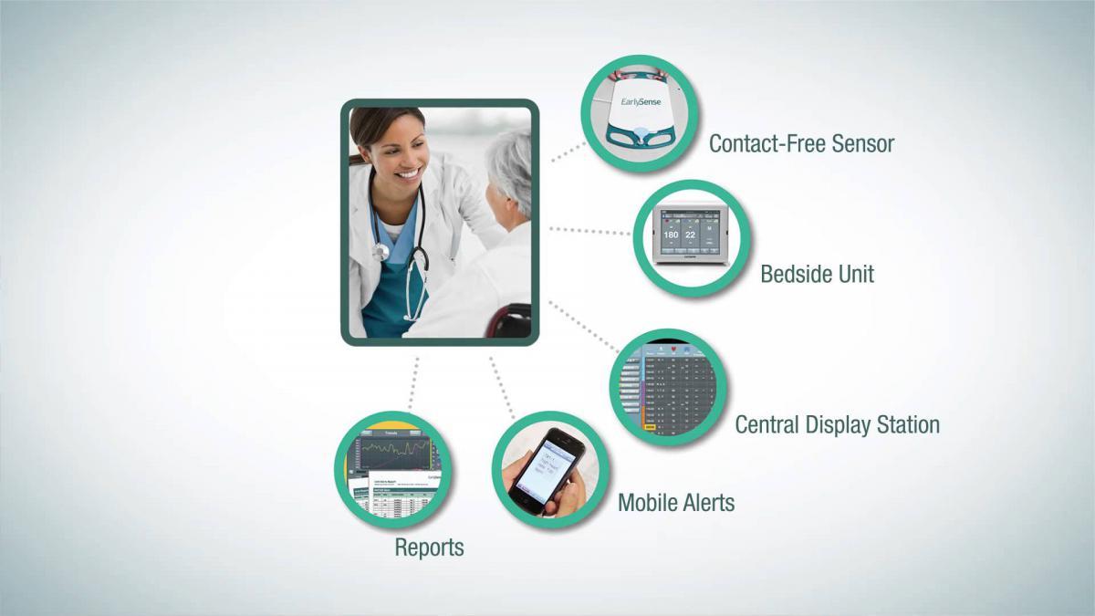 Системы непрерывного мониторинга пациентов могут сэкономить миллиарды [2]