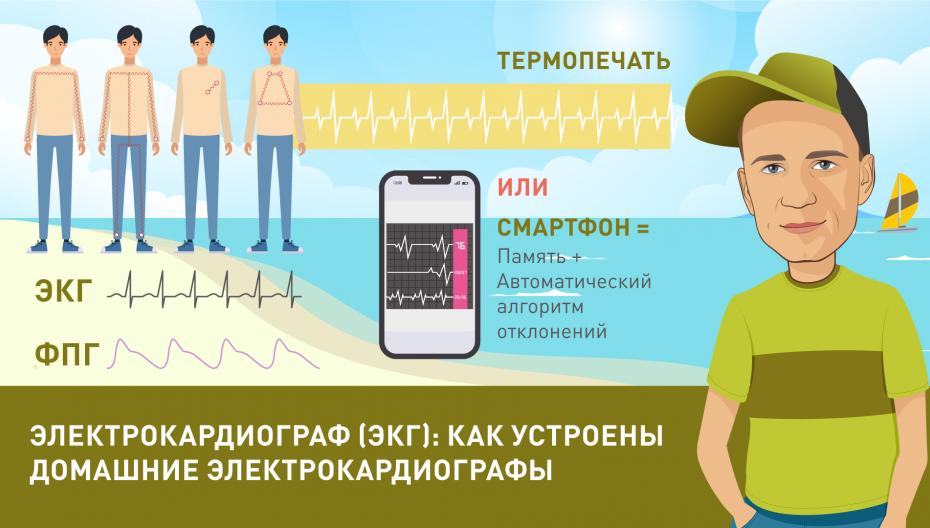 Электрокардиограф (ЭКГ): как устроены домашние электрокардиографы