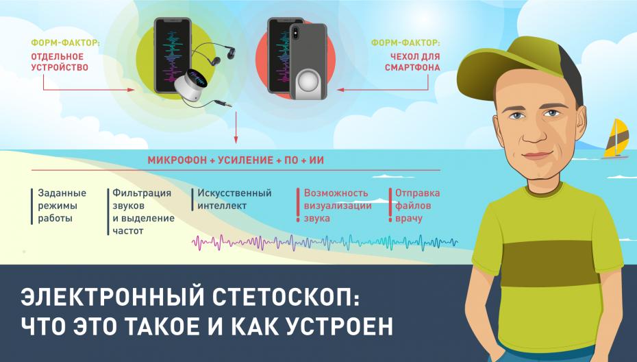 Электронный стетоскоп: что это такое и как устроен