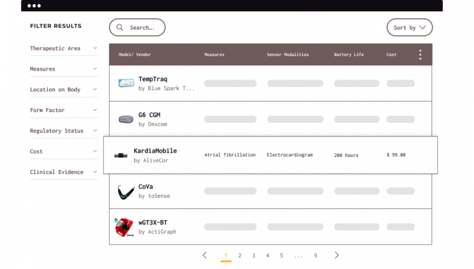 Elektra Labs выпустила онлайн-каталог цифровой медицинской техники