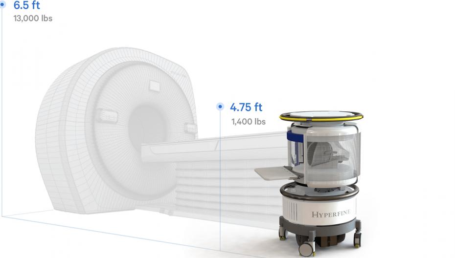Hyperfine: первая в мире прикроватная система МРТ