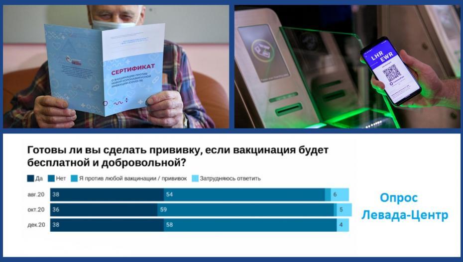 Паспорт вакцинации будет доступен россиянам на портале Госуслуг