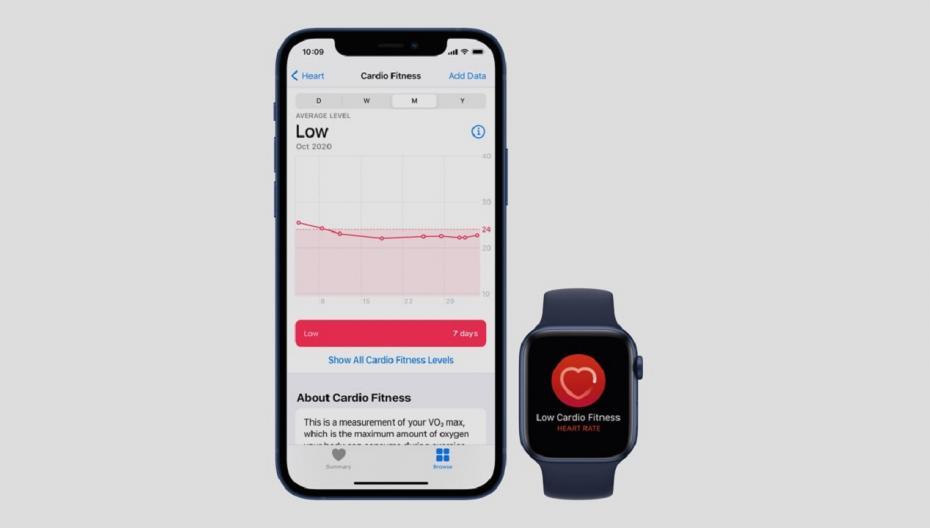 В Apple Watch появилась функция контроля низкого уровня VO2 Max