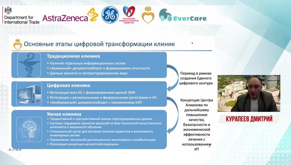 Дмитрий Курапеев - Умная клиника. Стратегия развития и компетенции центра Алмазова