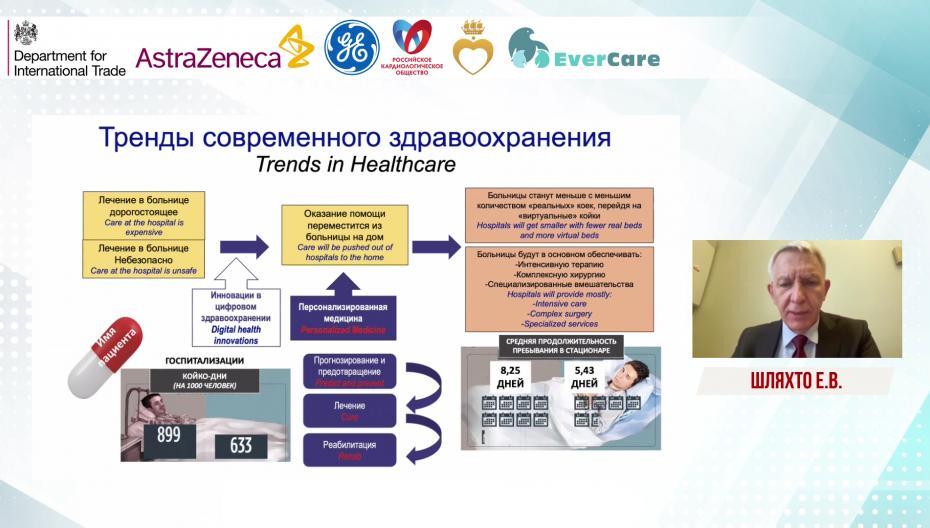 Евгений Владимирович Шляхто - Цифровое здравоохранение. Вызовы и решения