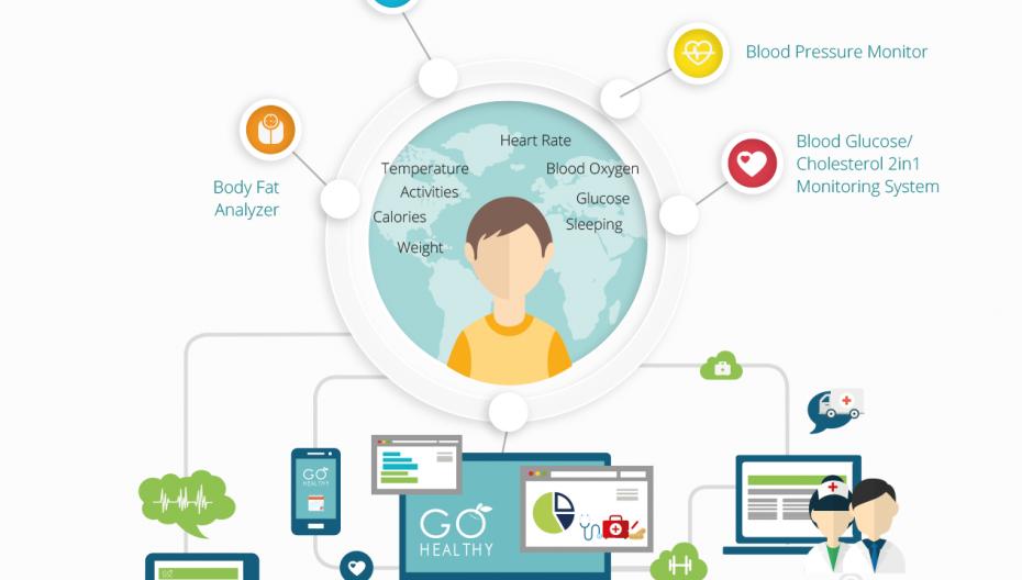 GoHealthy: мобильная система мониторинга здоровья для всей семьи