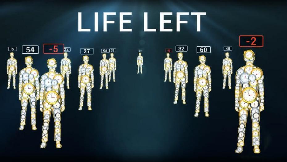 Сколько вам еще жить? Спроси Young.AI