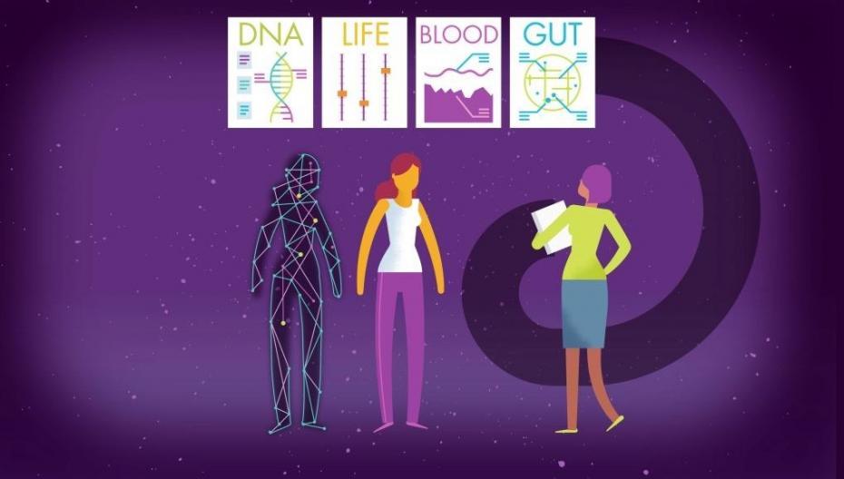 5 интересных стартапов в сфере систем искусственного интеллекта и персонализированного подхода к здоровью