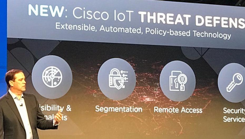 IoT-архитектура безопасности для медицинских устройств от Cisco