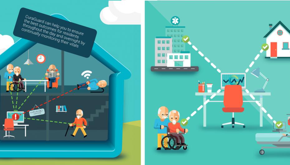 Носимая система мониторинга здоровья для пожилых людей