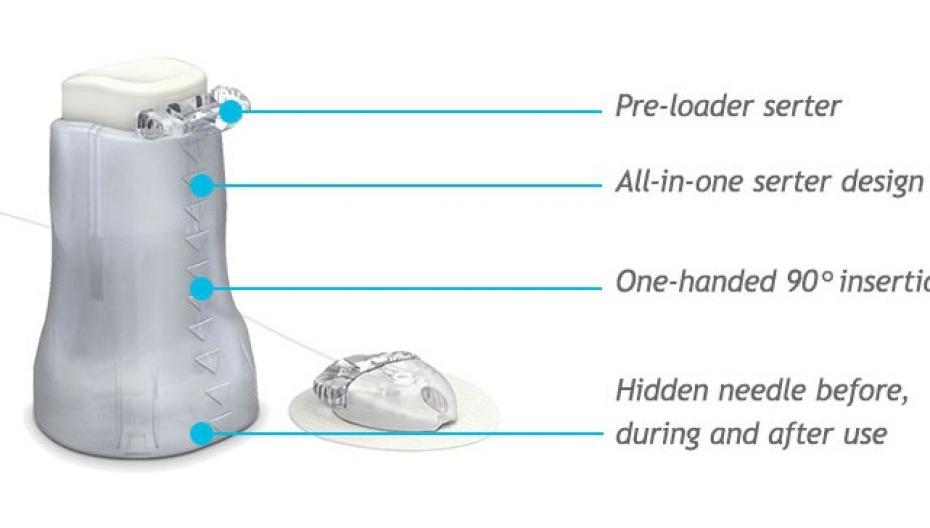 Набор для инъекций от Medtronic с невидимой иголкой