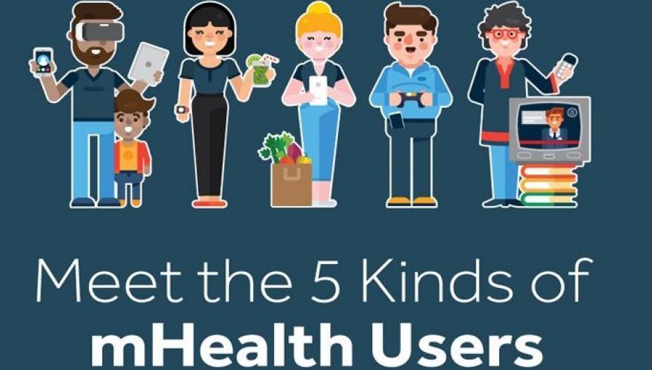 Опрос: пациенты все чаще общаются с врачами с помощью цифровых средств