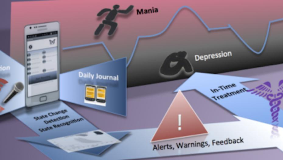 Обнаружить биполярное расстройство можно с помощью смартфона