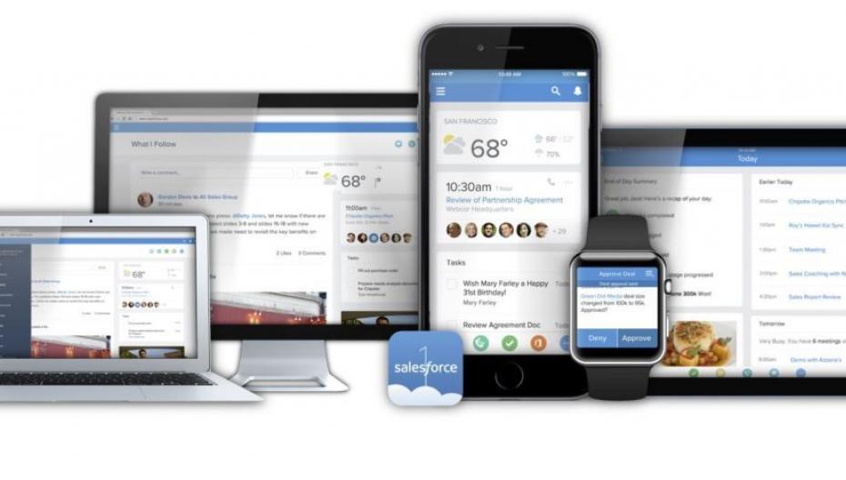 Salesforce CRM теперь может видеть показатели здоровья с клиентских устройств