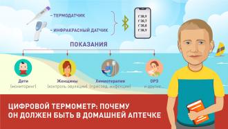 Цифровой термометр: почему он должен быть в домашней аптечке