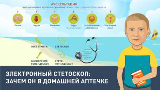 Электронный стетоскоп: зачем он в домашней аптечке