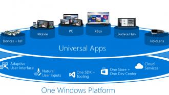 Вышла Windows 10 для медицинских устройств