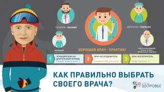 Как правильно выбрать своего врача?