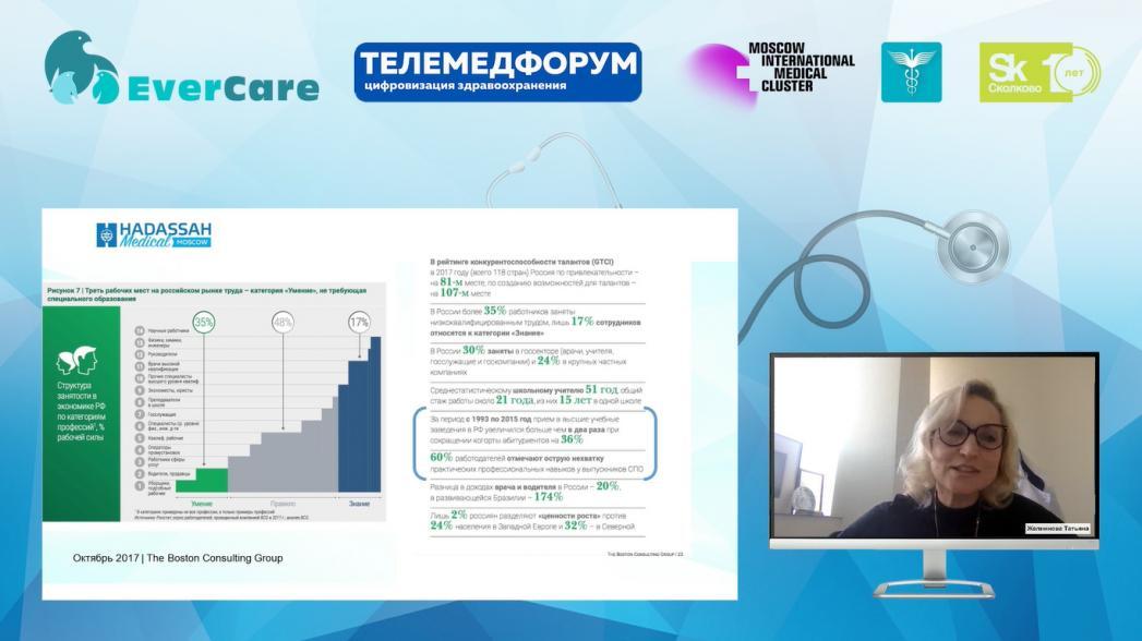 Татьяна Желнинова - Московский медицинский кластер
