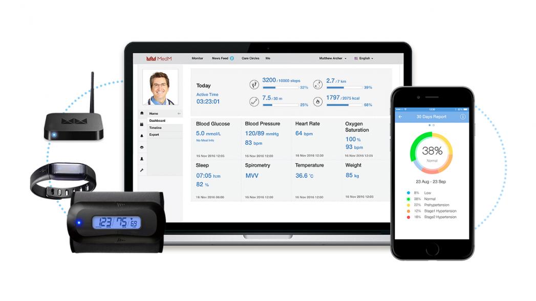 90% людей в США считают, что устройства для удаленного мониторинга здоровья улучшают лечение хронических болезней