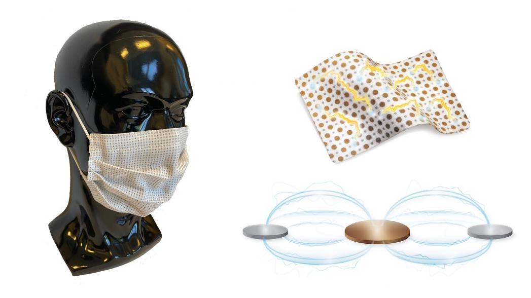 Электрическая антивирусная медицинская маска