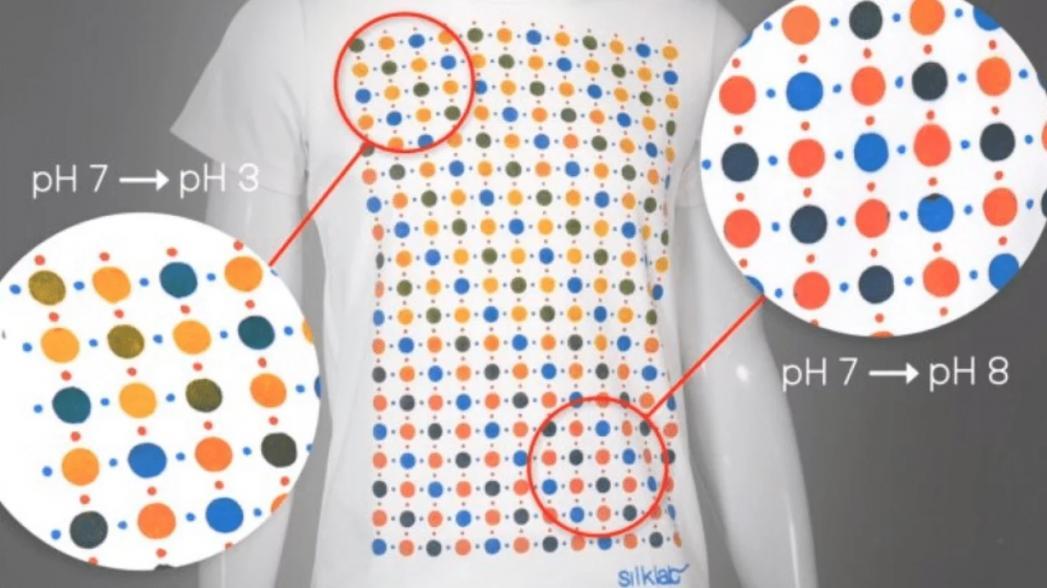 Одежда с рисунком из биологически активных чернил отслеживает здоровье пользователя