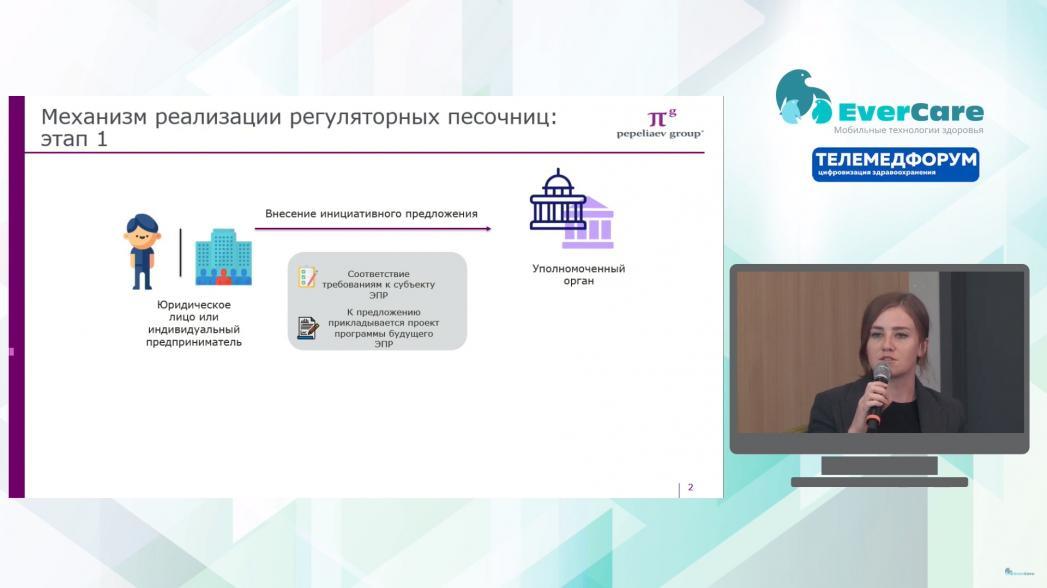 Екатерина Третьякова - Экспериментальный правовой режим