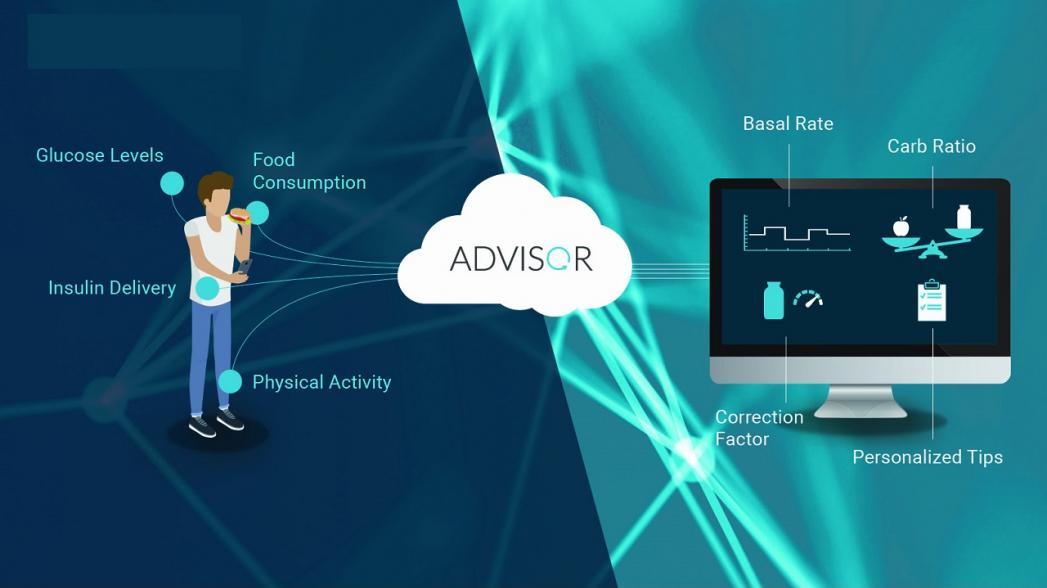 Система регулирования потребности в инсулине на базе искусственного интеллекта для людей с диабетом 2 типа
