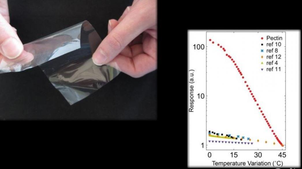 Гибкий сенсор измеряет минимальные изменения температуры