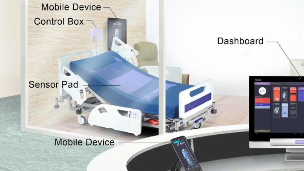 Интранет медицинских вещей как средство предотвращения падений в больницах неотложной помощи
