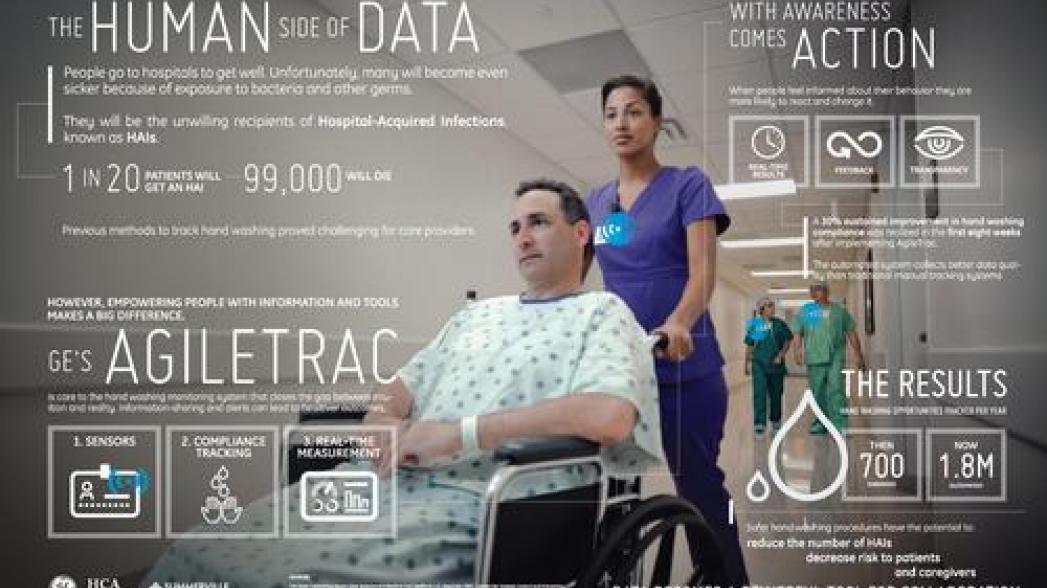 Интернет вещей меняет здравоохранение
