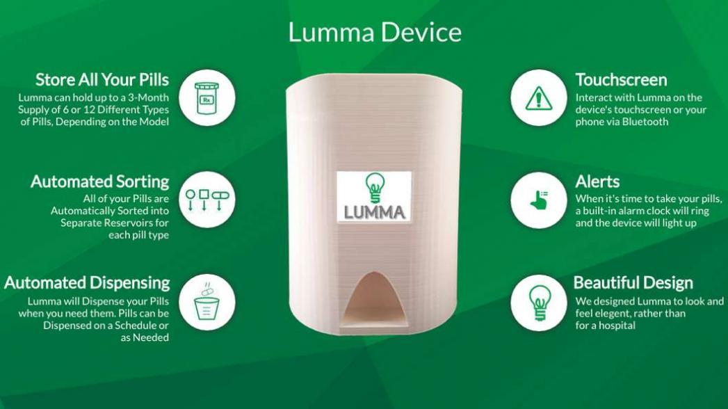 Домашнее устройство, которое автоматически сортирует и дозирует лекарства