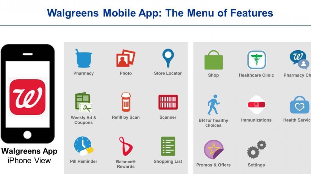 Может ли мобильное приложение приносить доход аптекам?