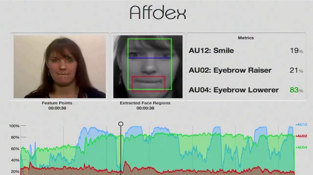 Технология распознавания эмоций как сервис