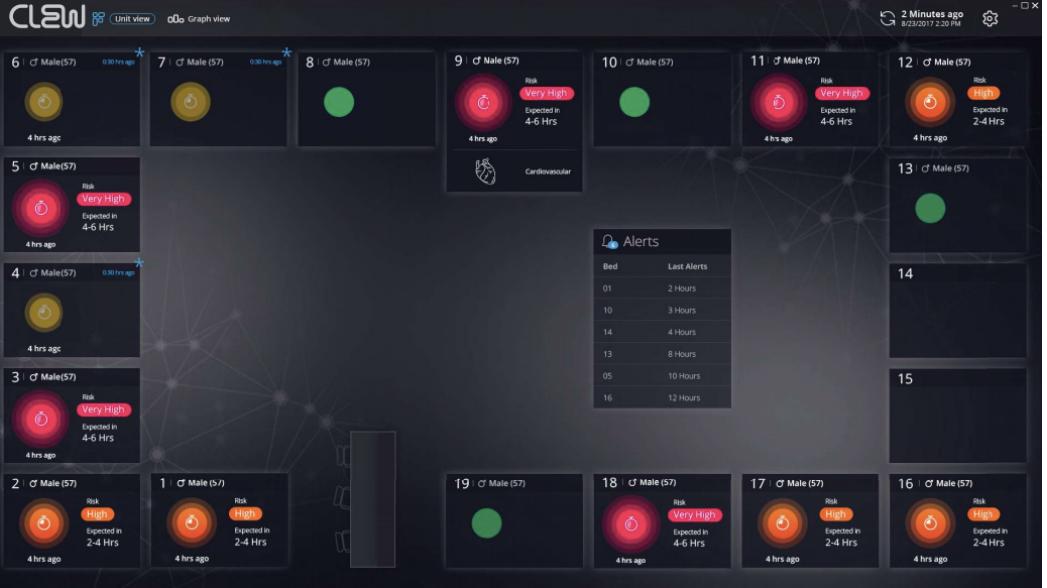 Две системы на базе искусственного интеллекта от израильских разработчиков
