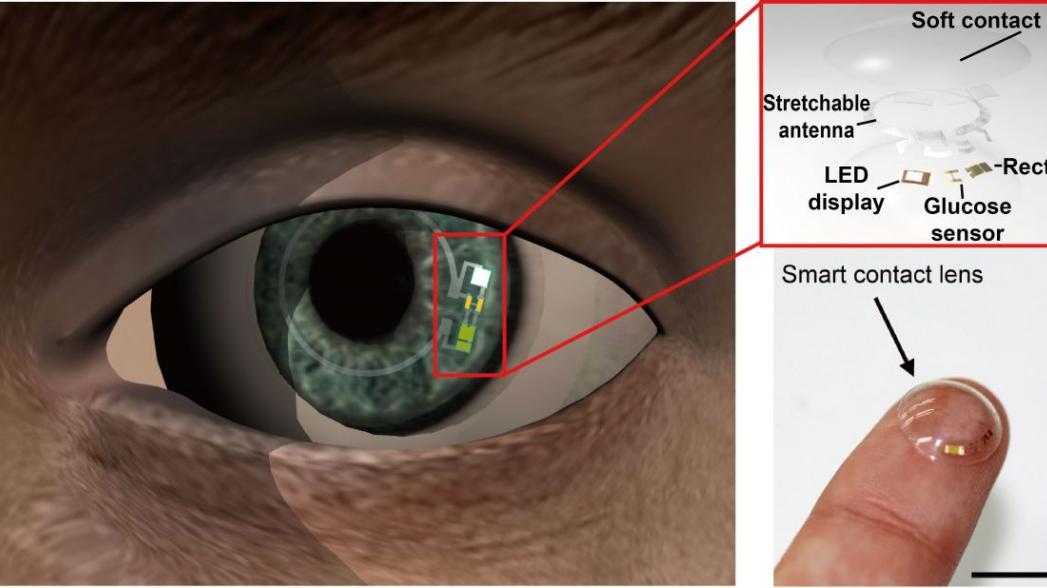 «Умные» контактные линзы, которые настраиваются по запросу