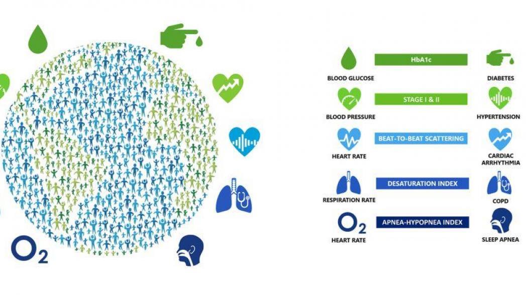 Первая в мире носимая система неинвазивного мониторинга уровня сахара