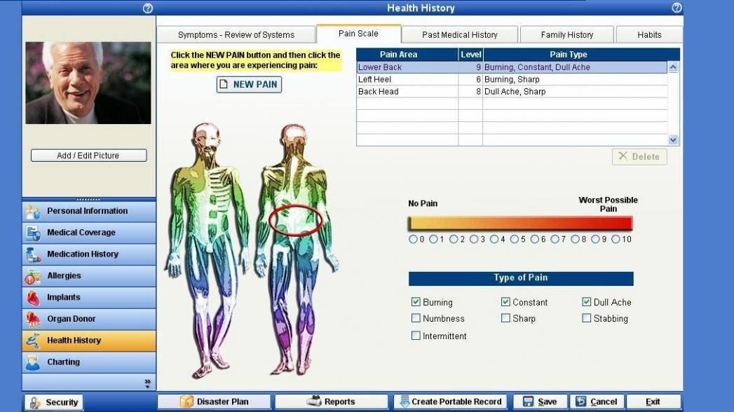 Что мы ждем от персональных электронных медицинских карт?